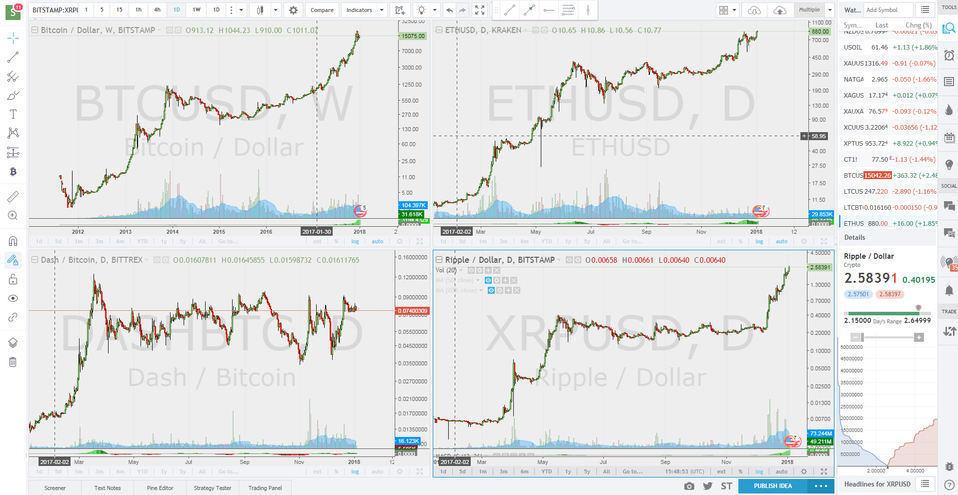 labākie kripto tirgotāji