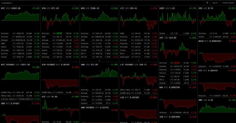 nopirkt kriptovalūtu tirdzniecības botu