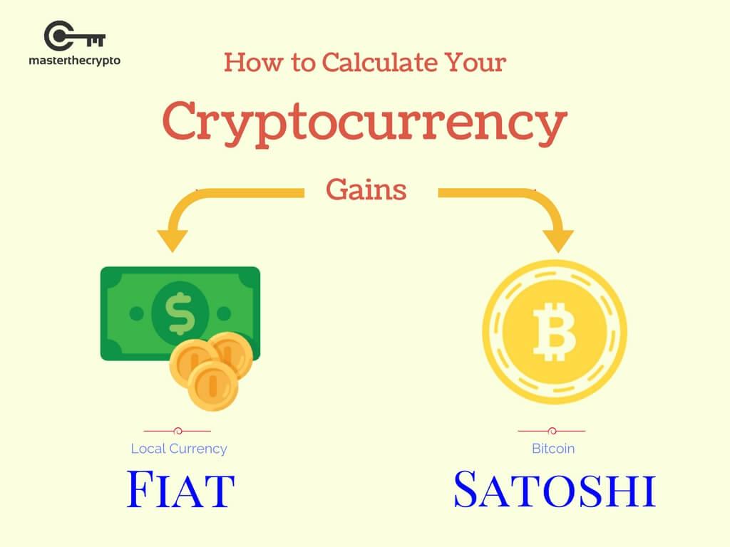Bitcoin ir kriptovaliutų keityklos. Kur nusipirkti ir parduoti - suraskavi.lt