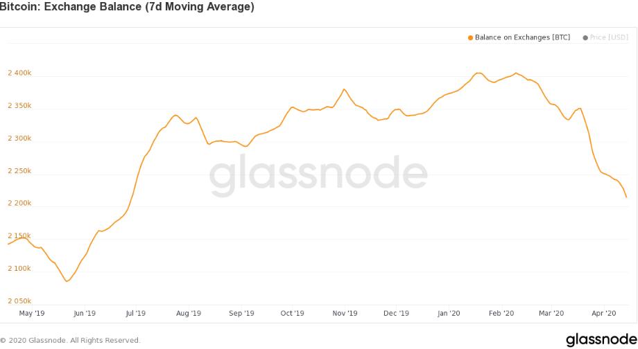 2021 ethereum vs bitcoin ieguldījumi