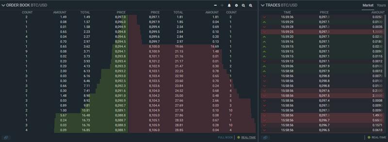 RoboForex samazina tirdzniecībai pieejamo kriptovalūtu sarakstu