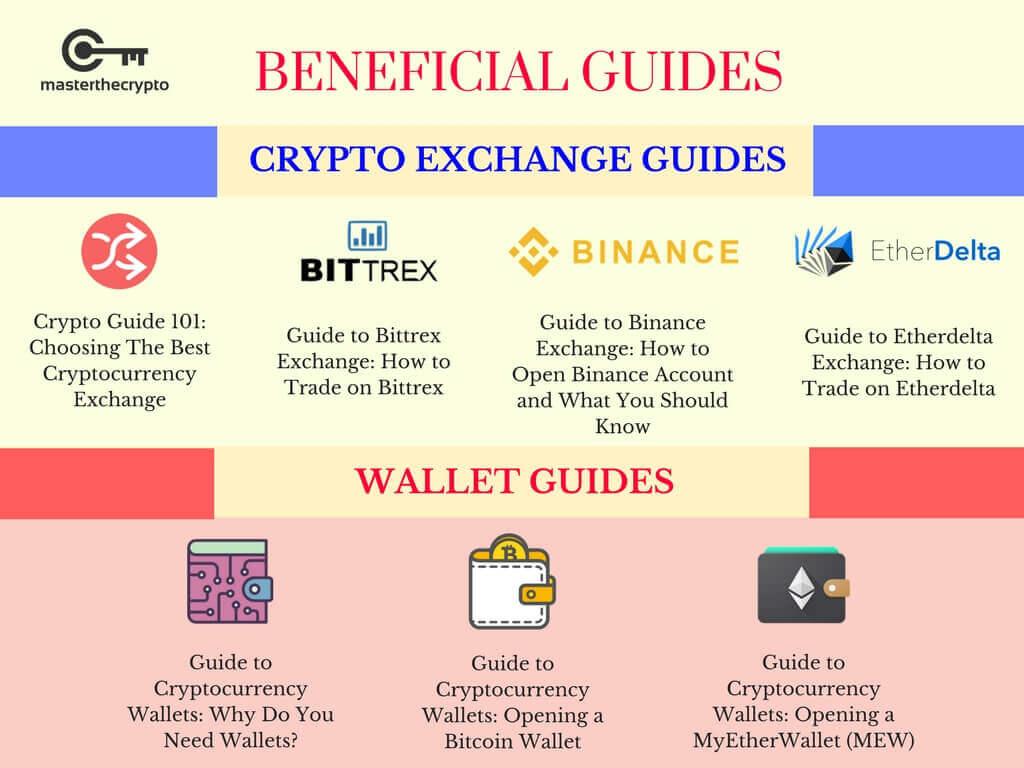Litecoin prekybos apimtis, kas yra litecoin - 10 geriausių kriptovaliutų mainų