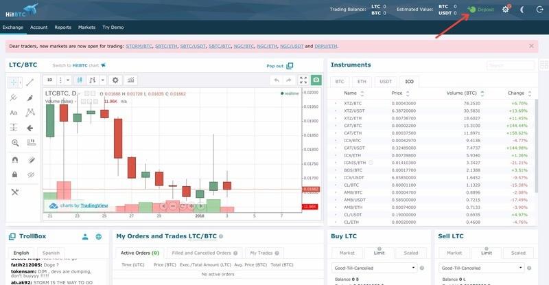 dienas tirdzniecība par 1% kriptogrāfijas redddit kā kļūt par labu bitcoin tirgotāju kāpēc ir svarīgi zināt stop-loss citiem tirgotājiem forex