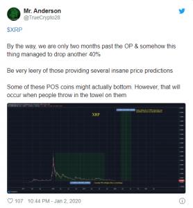forex prognozēšana