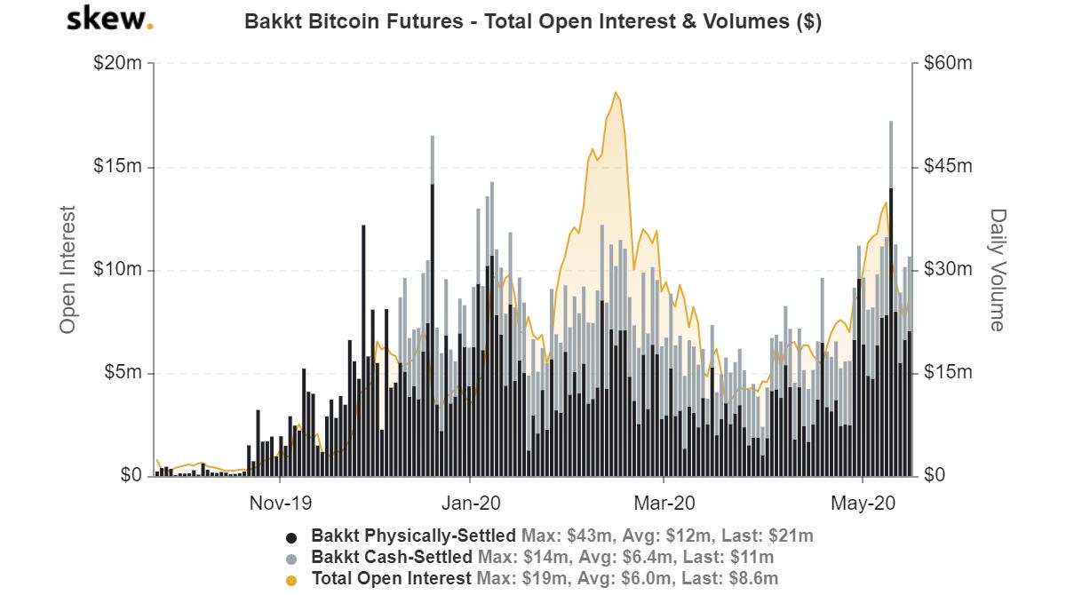 Bitcoin un satoshi attiecība. Bitcoin (BTC) - kripto valūtu apraksts un pārskats