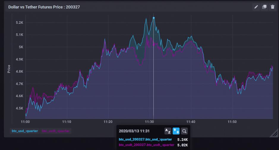 Kripto cenu konsolidācija, analītiķi vaino Bitcoin tirgus maršrutu pozīcijās ar pārslodzi