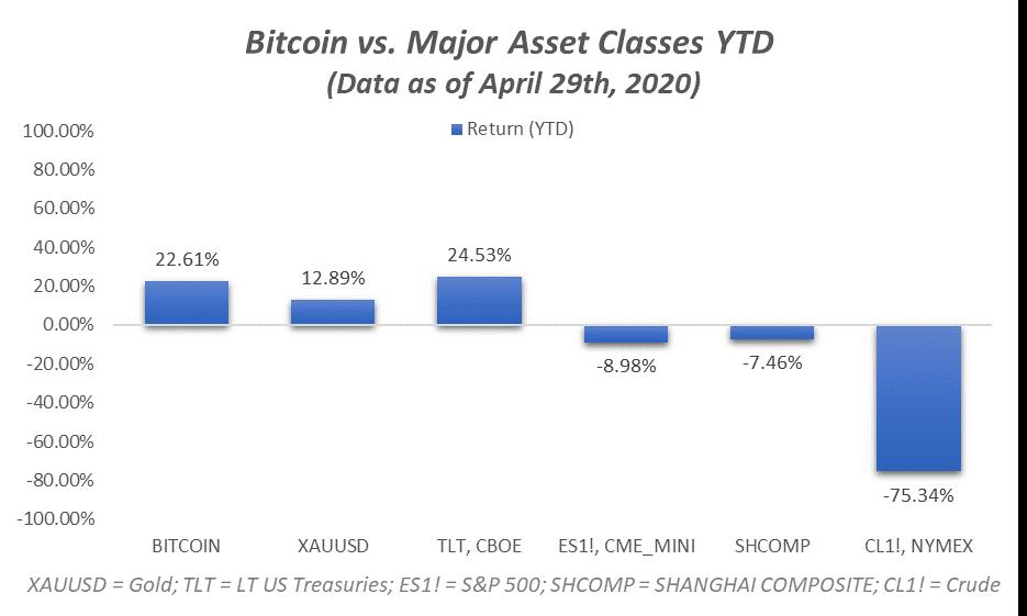 Vai man vajadzētu izmantot bitcoin tirgotāju