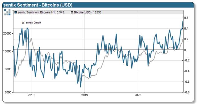 180 bitcoin investīcijas uzziniet par mūsu populārākajiem tirdzniecības instrumentiem