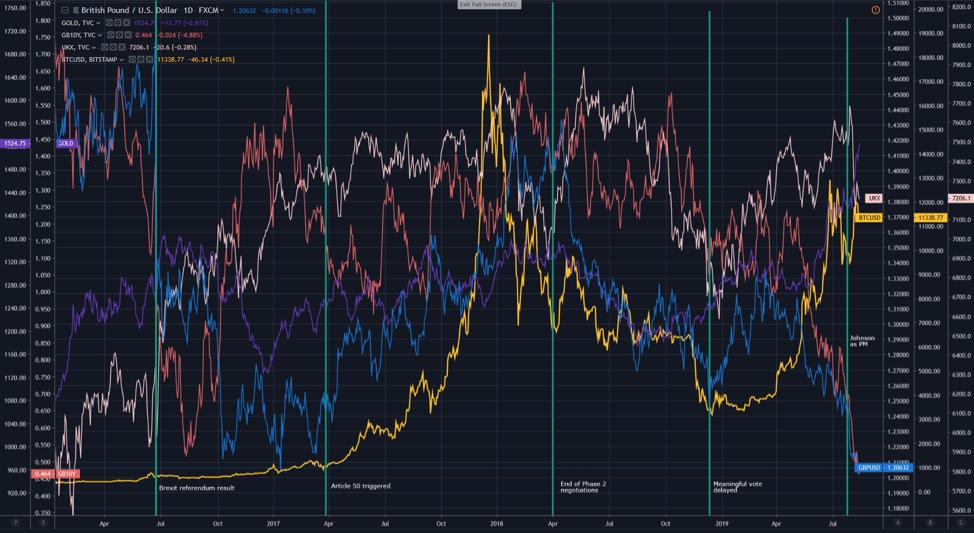 bitcoin ir prekybos karas)