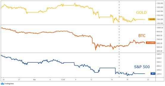 bitcoin tirgotāju diagramma