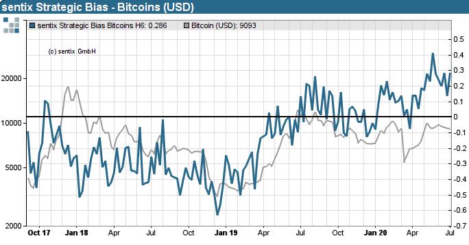 bitcoin us tirdzniecības apjoms 2021. gadā