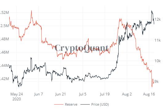komentaro su bitcoin pelnas bitcoin kaina ir tūris