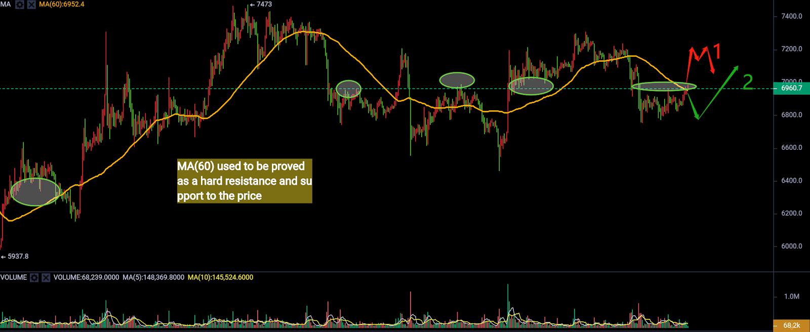 bitcoin šobrīd tirgo plkst