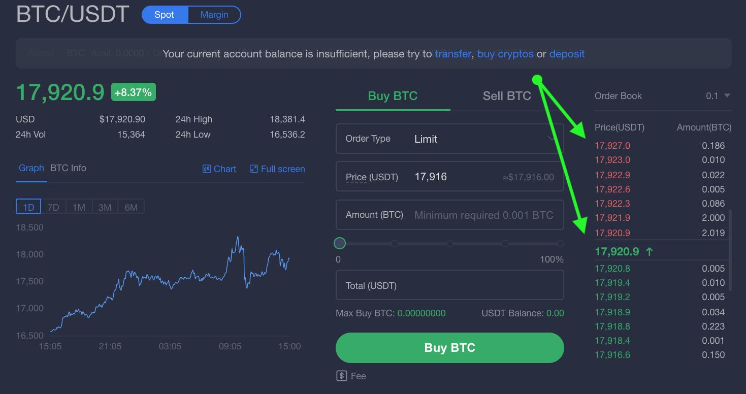 bitcoin adresas susiduria bitcoin prekyba kaip