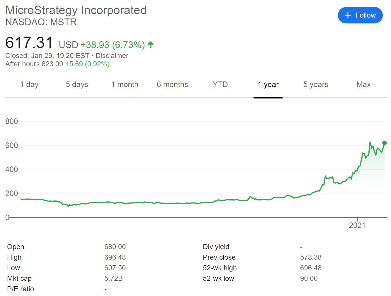 bitcoin siurblys ir sąvartynas 1 bitcoin į jav dolerį