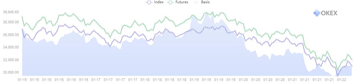 druskos btc tradingview btc eur norma