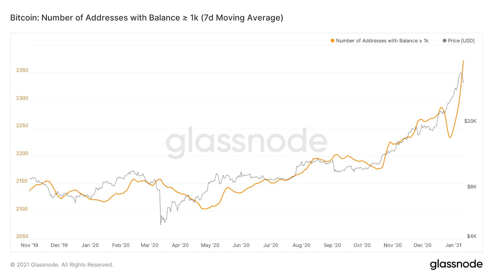 ar bitcoin crash paveiks akcijų rinką