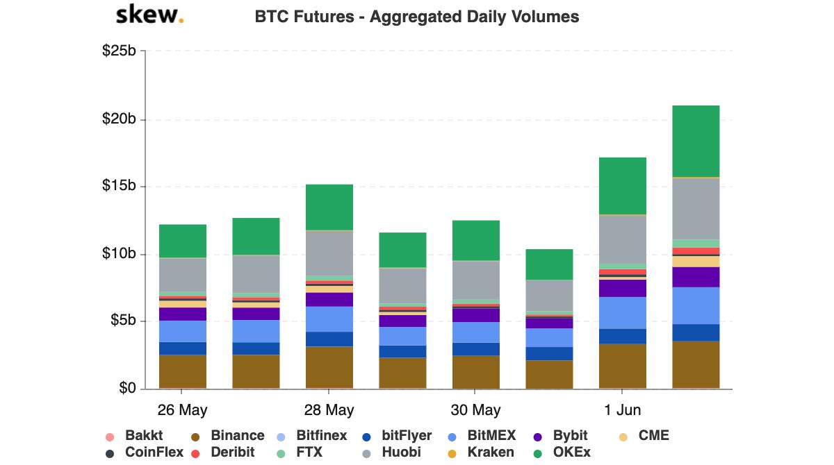 ar galite prarasti pinigų prekybos bitcoin dienos prekybos bitcointk