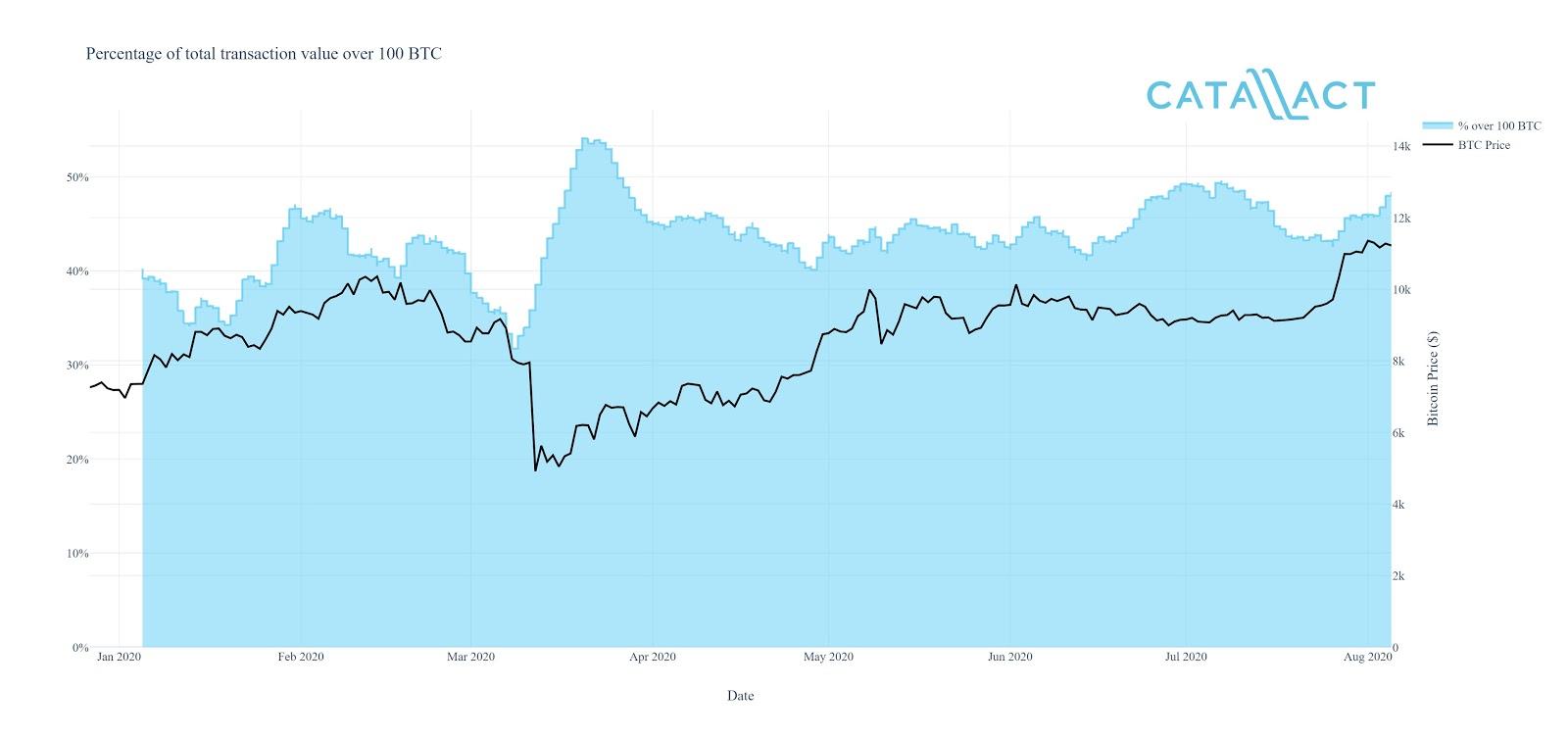 Opcionų rinkos dalyviai, Pasirinkimo sandoriai (opcionai)