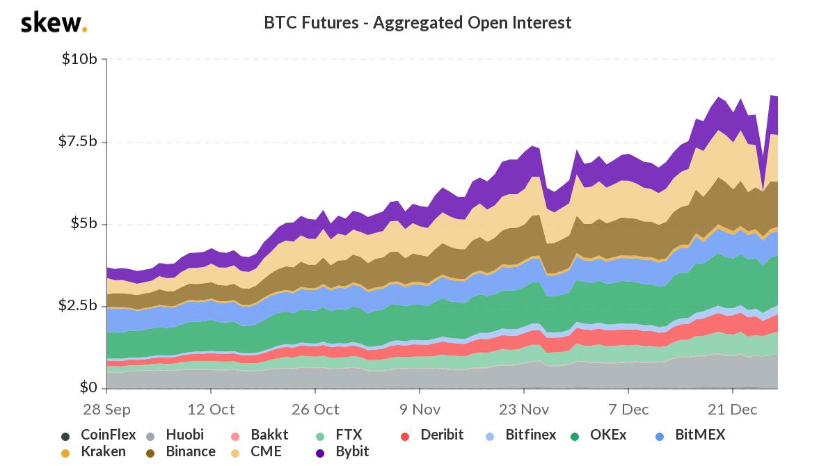 Kā pirkt Bitcoin?