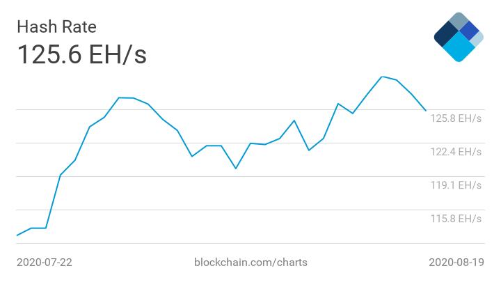 Kaip Bitcoin ateities sandoriai gali sprogti cryptocurrency burbulą