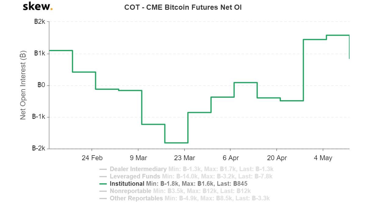 bagātākais bitcoin tirgotājs