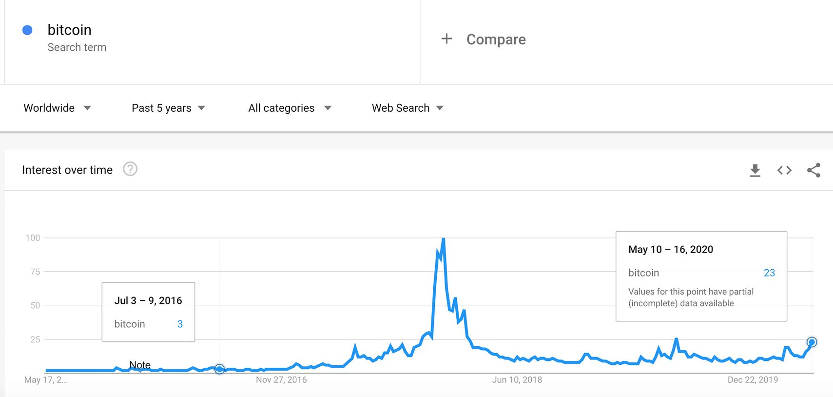 labākais bitcoin ieguldījums pēdējo 10 gadu laikā