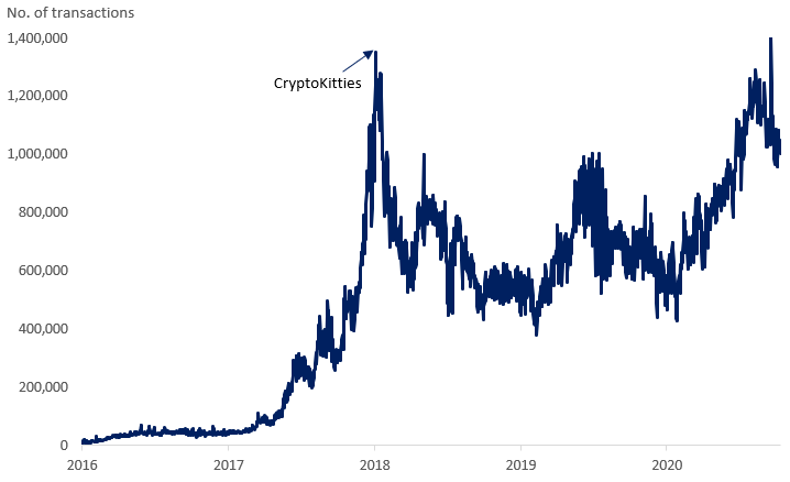 dauguma bitcoin trading yra suklastotas tyrimas
