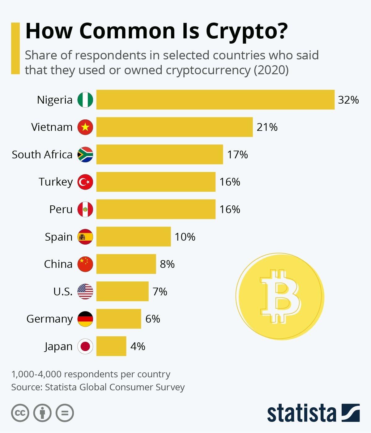 kā es varu nopelnīt naudu, nopērkot ieguldījumus bitcoin labākais 10 kriptogrāfijas ieguldījums 2021 gadā